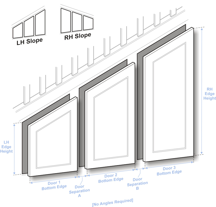 Doors To Size Angled Door Guide