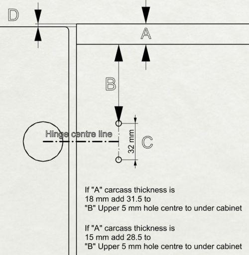 Measuring hinge holes